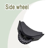 Bags Accessories of Side Wheel
